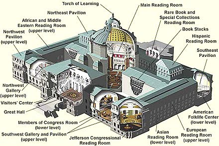 Library of Congress Map